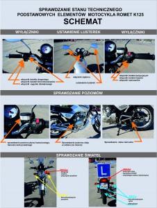 Ilustracja elementy sterowania motocyklem Romet K125
