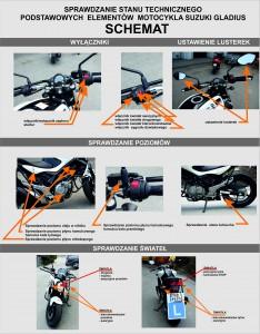 Elementy sterowania motocyklem Suzuki Gladius