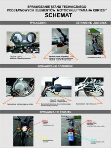 Ilustracja - mechnizmy sterowania pojazdem motocykl Yamaha XBR125l